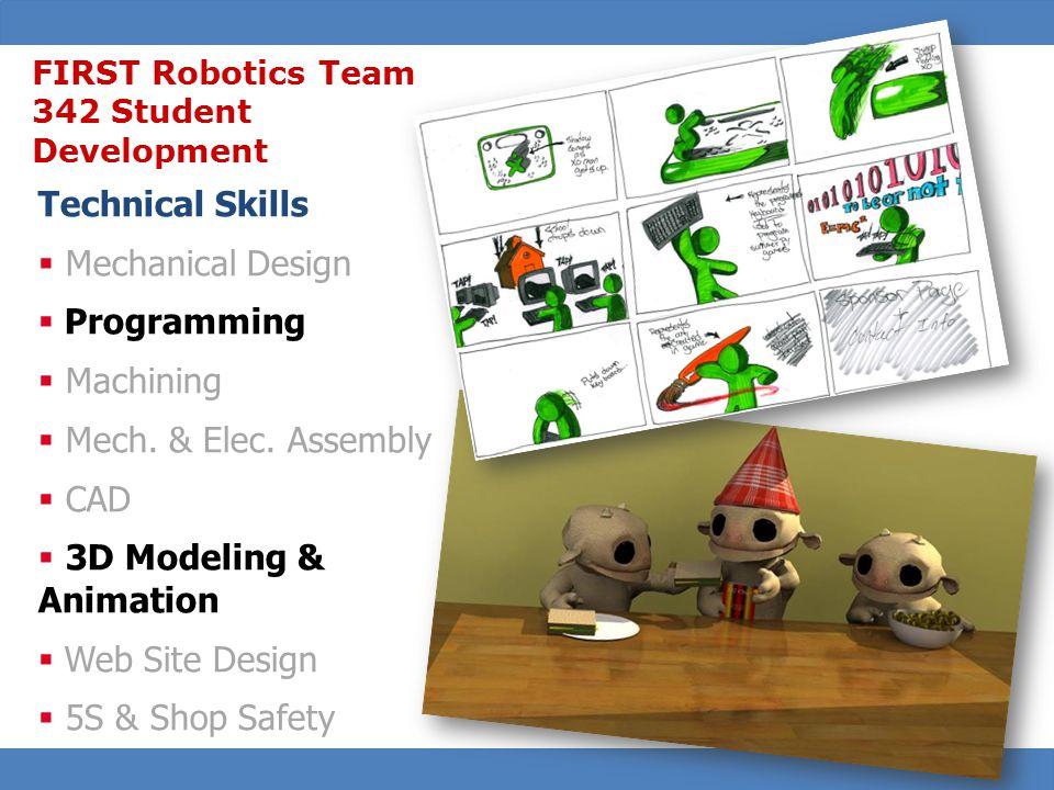 30 Technical Skills  Mechanical Design  Programming  Machining  Mech.