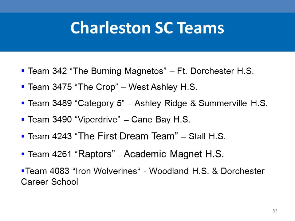 "33  Team 342 ""The Burning Magnetos"" – Ft. Dorchester H.S.  Team 3475 ""The Crop"" – West Ashley H.S.  Team 3489 ""Category 5"" – Ashley Ridge & Summerv"