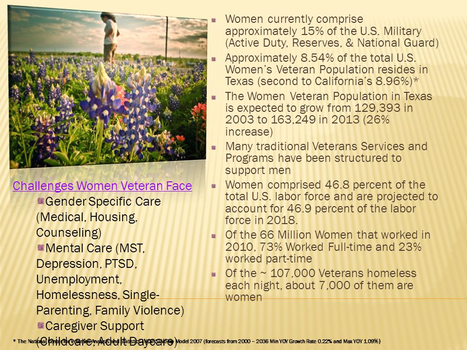 Women currently comprise approximately 15% of the U.S.