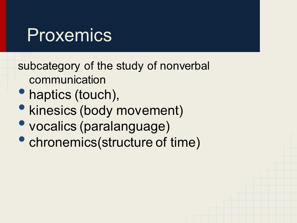 Proxemics subcategory of the study of nonverbal communication haptics (touch), kinesics (body movement) vocalics (paralanguage) chronemics(structure of time)