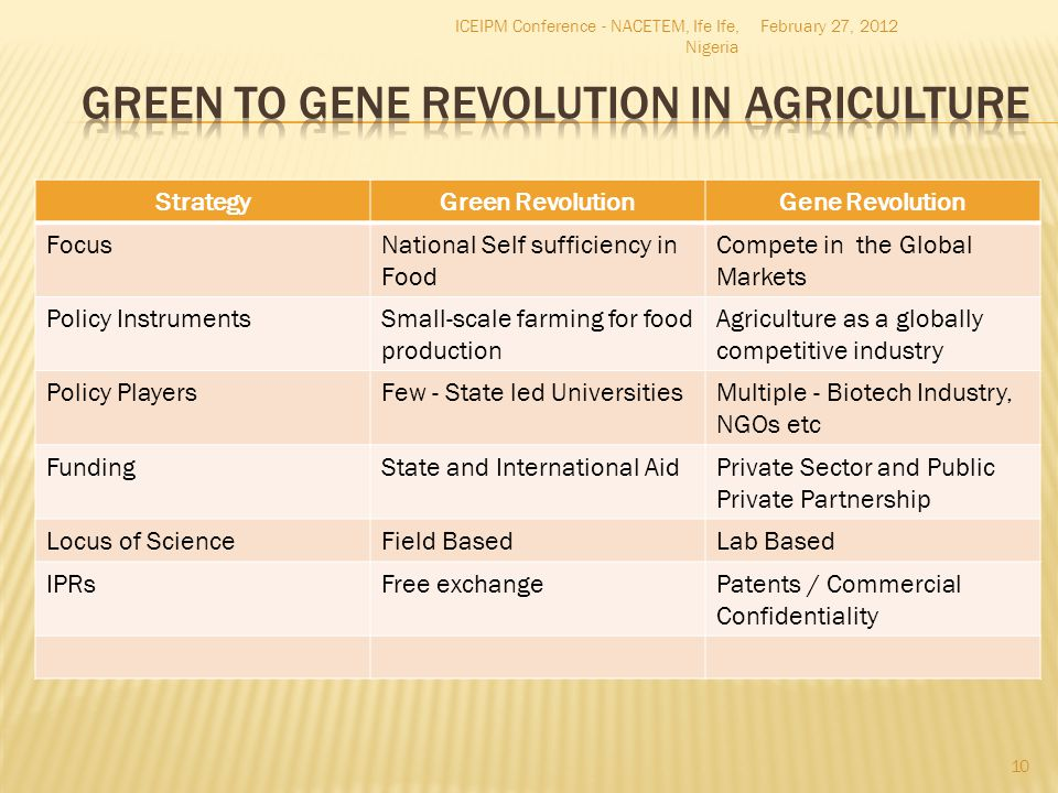 StrategyGreen RevolutionGene Revolution FocusNational Self sufficiency in Food Compete in the Global Markets Policy InstrumentsSmall-scale farming for