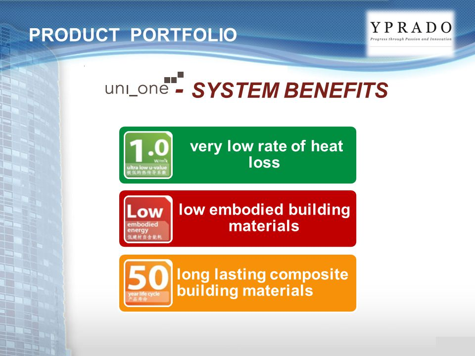 PRODUCT PORTFOLIO - SYSTEM BENEFITS very low rate of heat loss low embodied building materials long lasting composite building materials