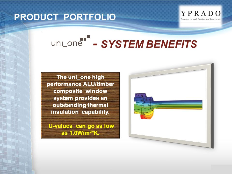 PRODUCT PORTFOLIO - SYSTEM BENEFITS