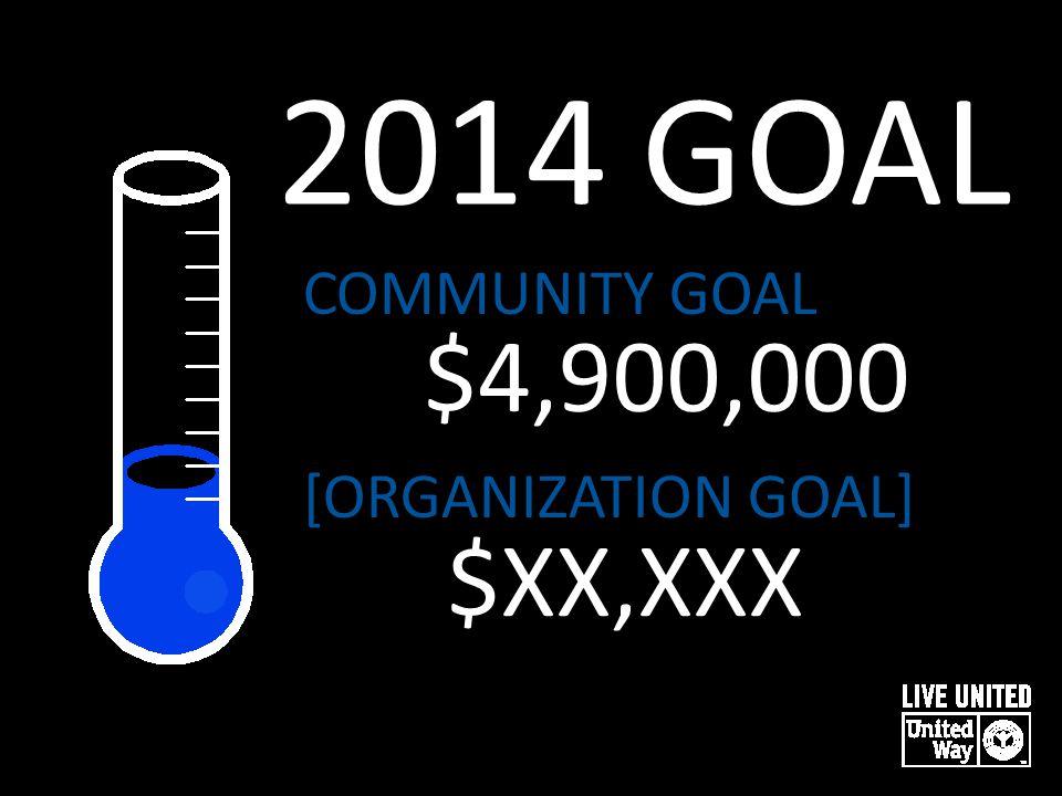 2014 GOAL COMMUNITY GOAL $4,900,000 [ORGANIZATION GOAL] $XX,XXX