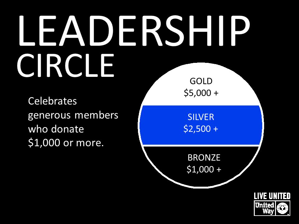 LEADERSHIP CIRCLE Celebrates generous members who donate $1,000 or more. GOLD $5,000 + SILVER $2,500 + BRONZE $1,000 + GOLD $5,000 + SILVER $2,500 + B