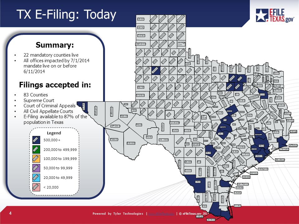 5 Powered by Tyler Technologies | www.eFileTexas.gov | © eFileTexas.gov 2013www.eFileTexas.gov eFileTexas.gov Overview Filer Prepares Documents 24X7 Submission to EFSP of Choice Filing Prepared for Clerk Review Clerk Accepts or Rejects Stamped Documents Passed to CMS and Filer