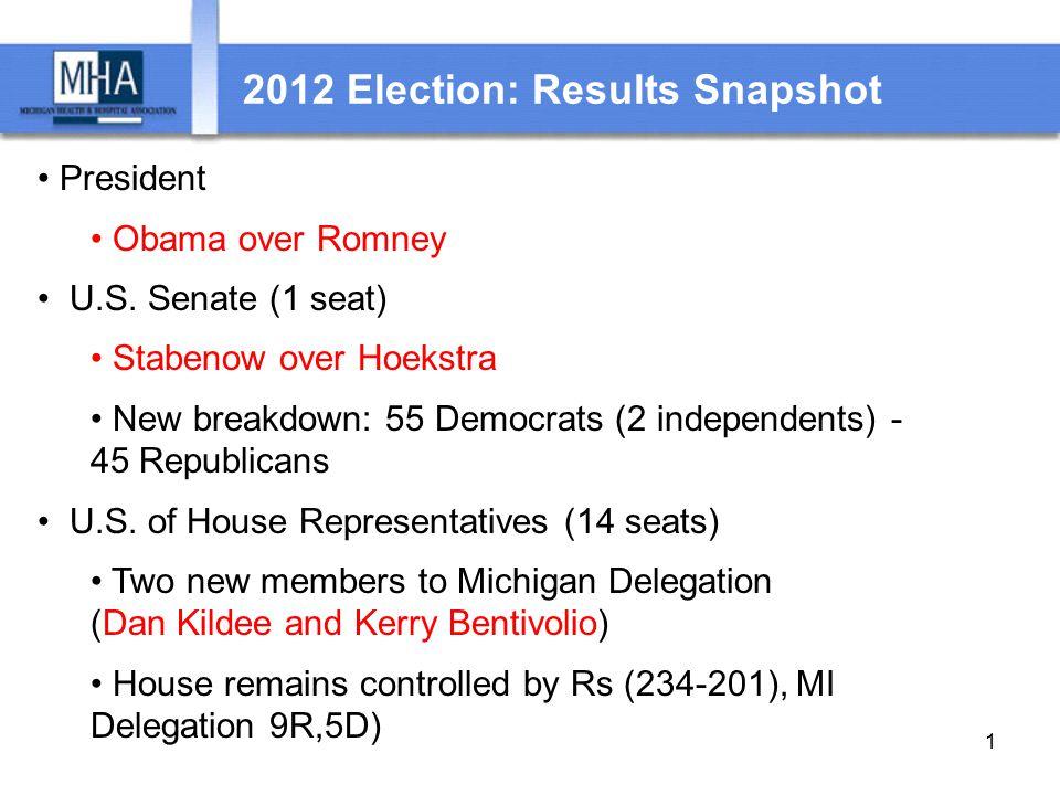 2012 Election: Results Snapshot 1 President Obama over Romney U.S.
