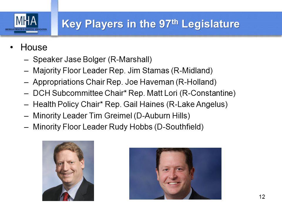 Key Players in the 97 th Legislature House –Speaker Jase Bolger (R-Marshall) –Majority Floor Leader Rep.