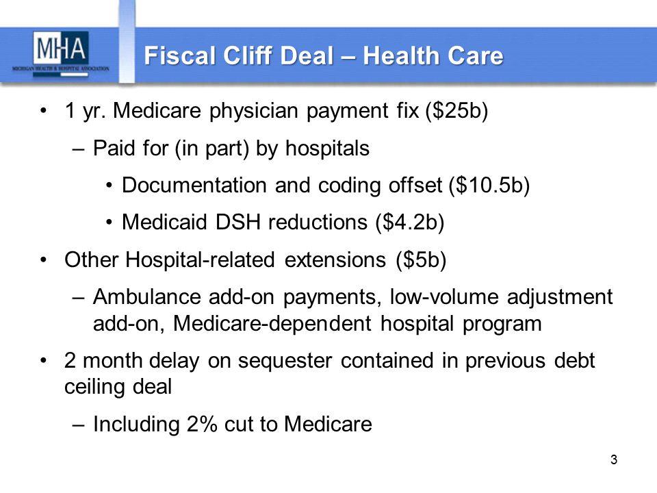 Fiscal Cliff Deal – Health Care 1 yr.