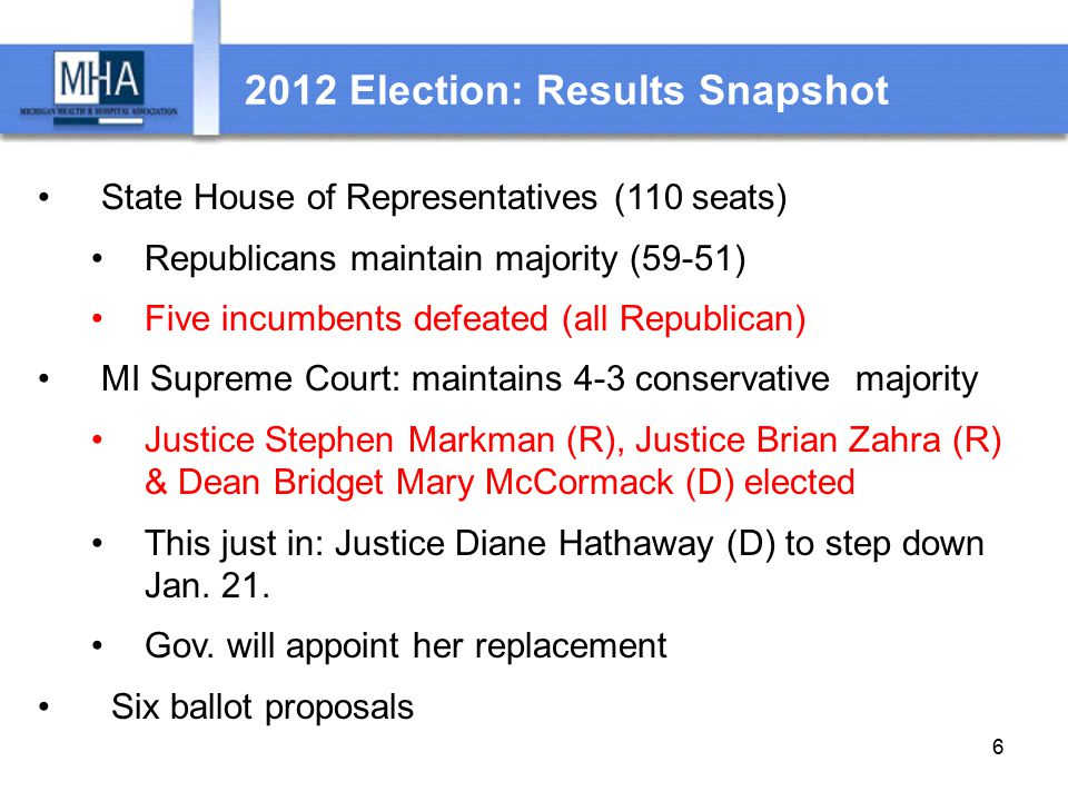2012 Election: Results Snapshot 6 State House of Representatives (110 seats) Republicans maintain majority (59-51) Five incumbents defeated (all Republican) MI Supreme Court: maintains 4-3 conservative majority Justice Stephen Markman (R), Justice Brian Zahra (R) & Dean Bridget Mary McCormack (D) elected This just in: Justice Diane Hathaway (D) to step down Jan.