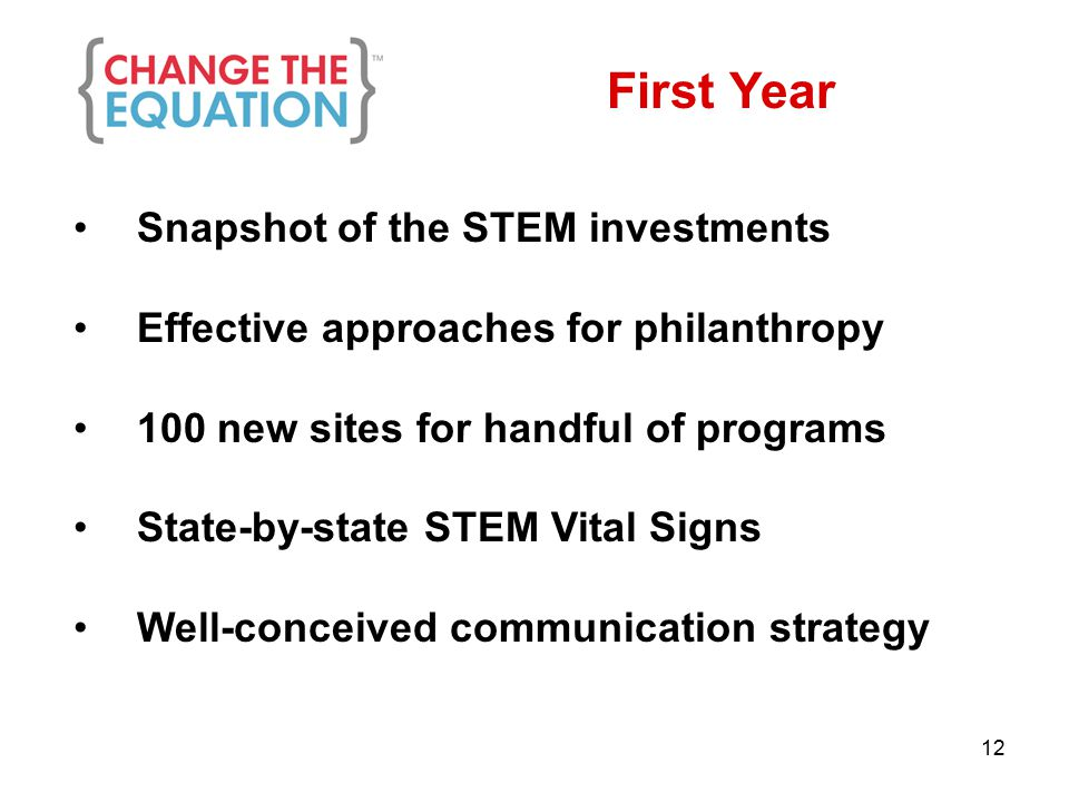 First Year Snapshot of the STEM investments Effective approaches for philanthropy 100 new sites for handful of programs State-by-state STEM Vital Signs Well-conceived communication strategy 12