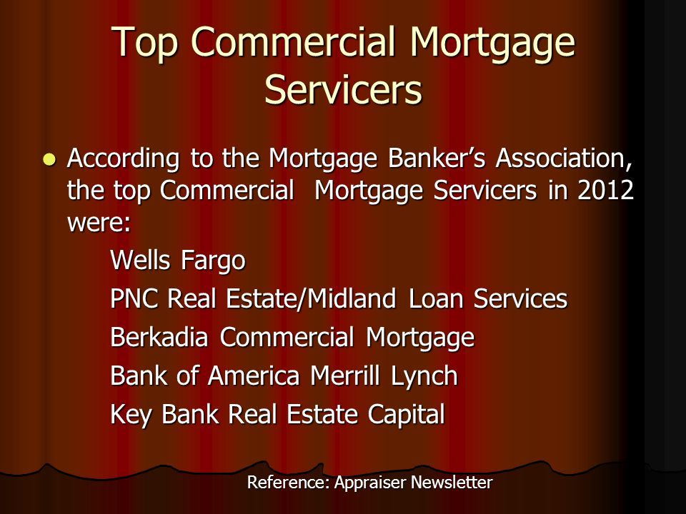 Top Residential Mortgage Providers As of October 2012, a Report by Inside Mortgage Finance: As of October 2012, a Report by Inside Mortgage Finance: W