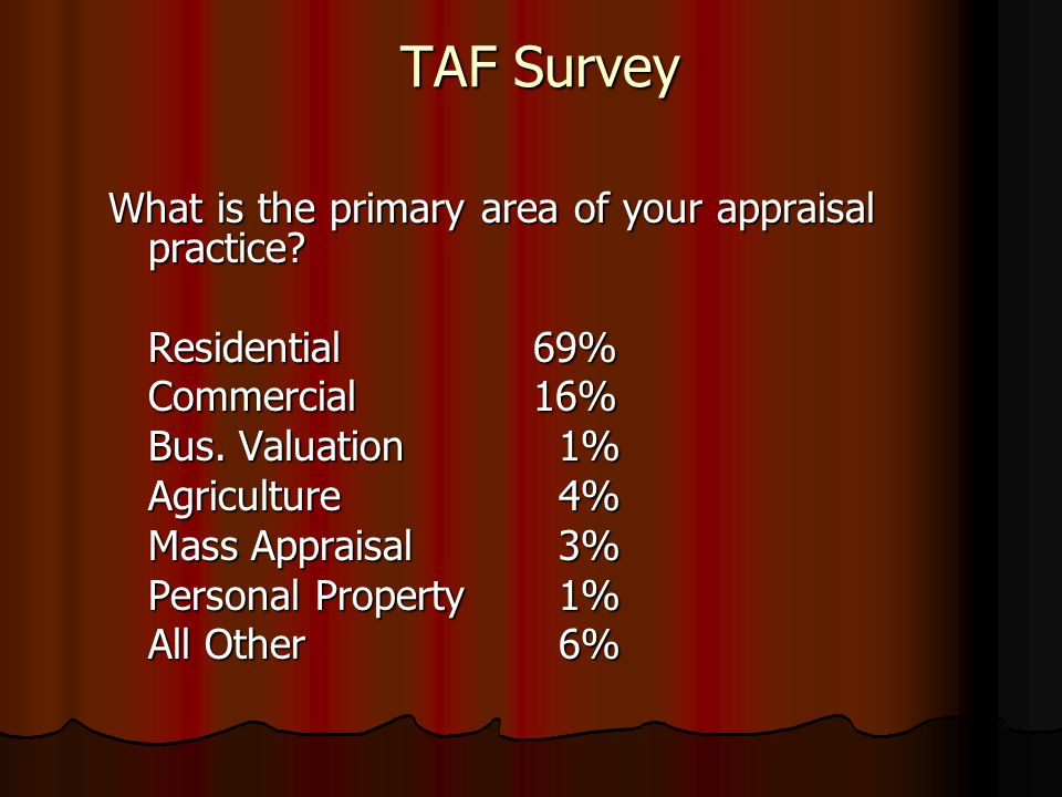 """Working Real Estate"" Survey Feb. 2012 ""Working Real Estate"" Survey Feb. 2012 What is the appraiser's highest level of formal education completed? Hig"
