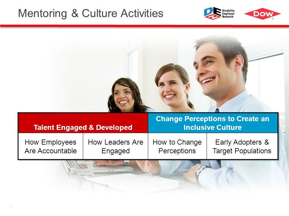 11 Mentoring & Culture Activities