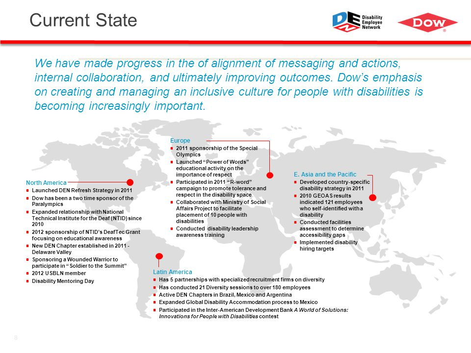 8 Current State We have made progress in the of alignment of messaging and actions, internal collaboration, and ultimately improving outcomes. Dow's e