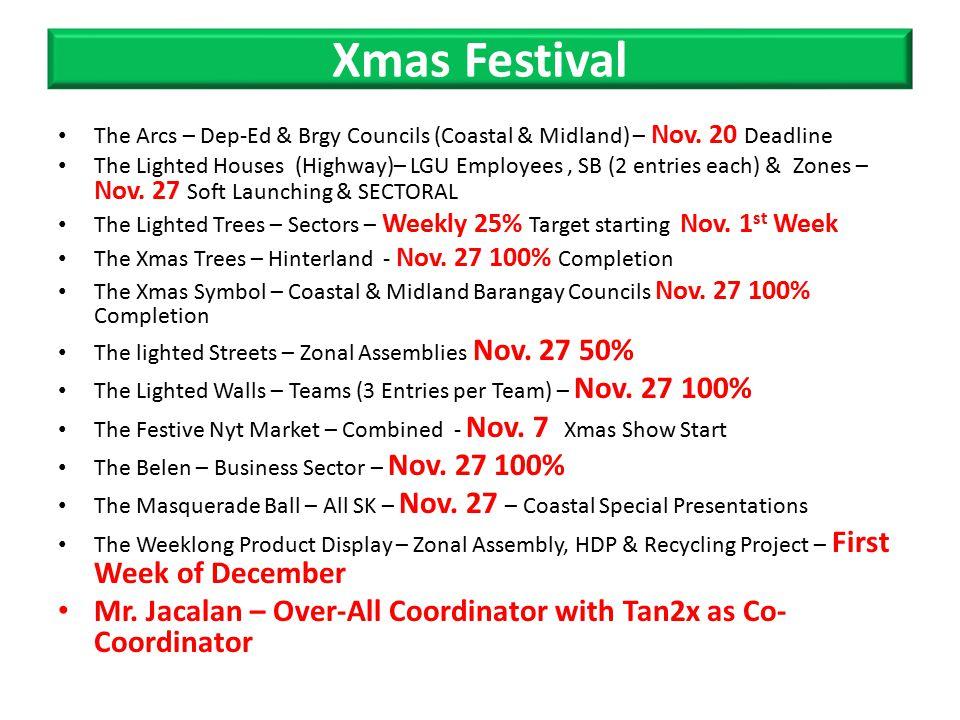 Xmas Festival The Arcs – Dep-Ed & Brgy Councils (Coastal & Midland) – Nov.