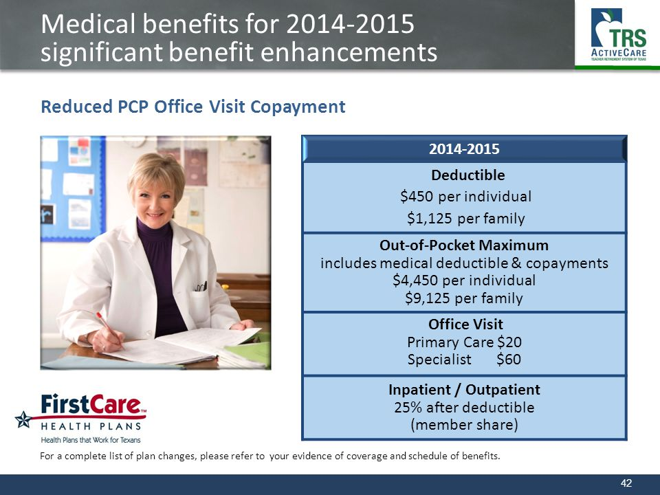 42 Medical benefits for 2014-2015 significant benefit enhancements 2014-2015 Deductible $450 per individual $1,125 per family Out-of-Pocket Maximum in
