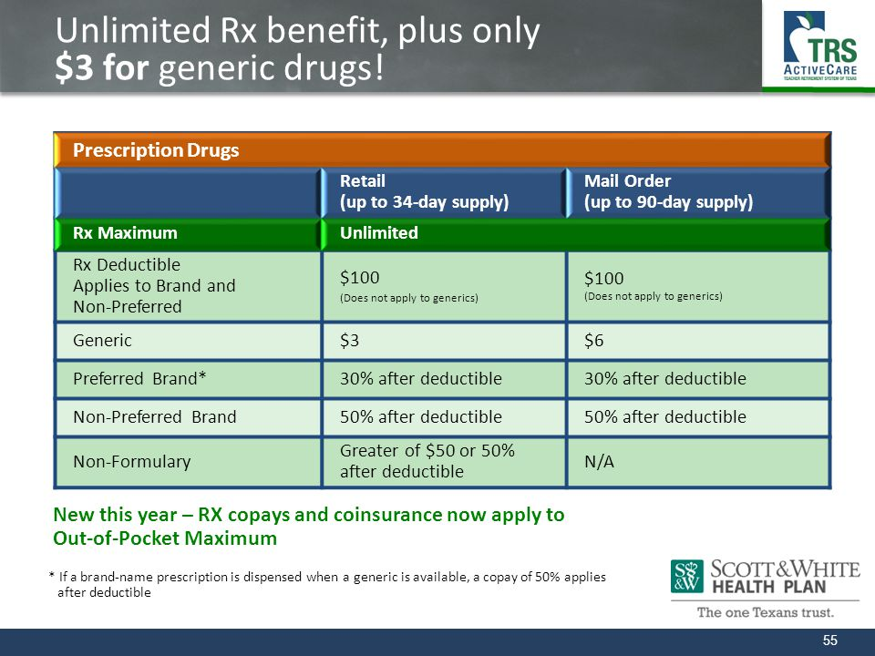55 Unlimited Rx benefit, plus only $3 for generic drugs! * If a brand-name prescription is dispensed when a generic is available, a copay of 50% appli