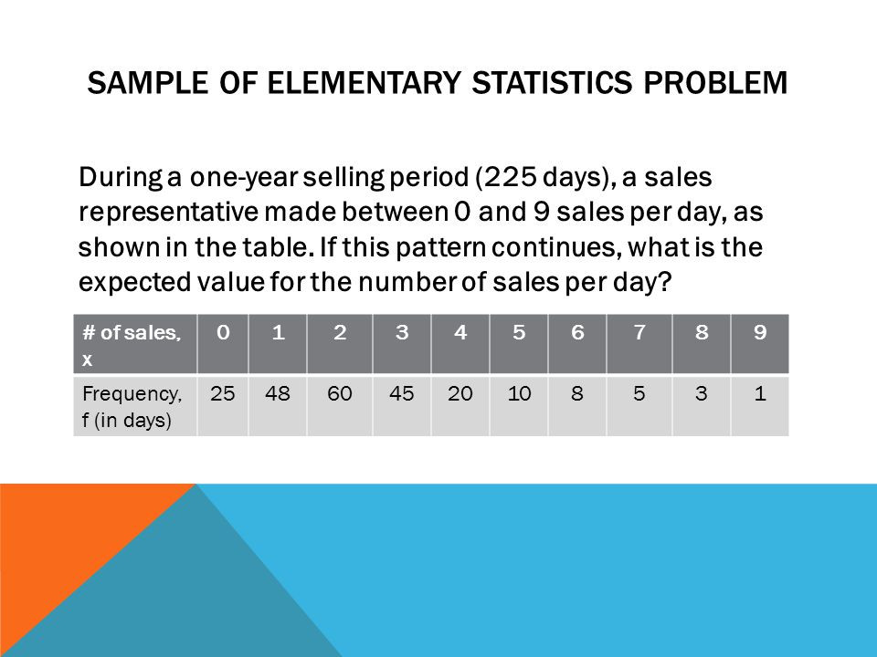 SAMPLE OF ELEMENTARY STATISTICS PROBLEM During a one-year selling period (225 days), a sales representative made between 0 and 9 sales per day, as sho