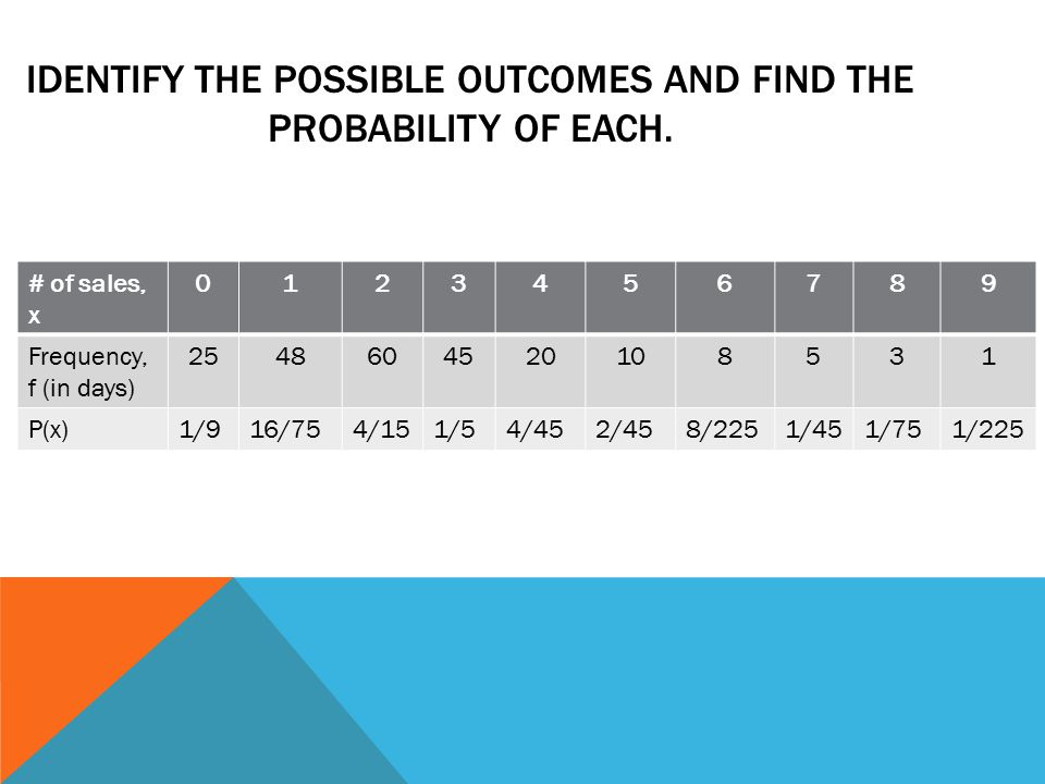 FIND THE PRODUCT OF EACH OUTCOME AND ITS CORRESPONDING PROBABILITY.