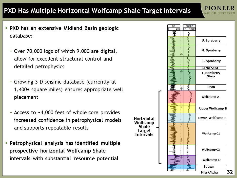 32 U. Spraberry M. Spraberry L. Spraberry Jo Mill Sand L. Spraberry Shale Dean Wolfcamp A Lower Wolfcamp B Wolfcamp C1 Wolfcamp C2 Wolfcamp D Strawn U