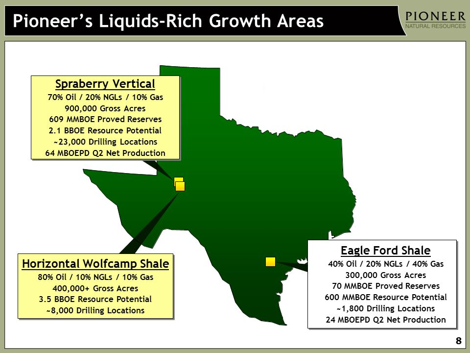 Industry Activity Focused in the Southern Area 29 PXD Acreage Spraberry Field Source: PXD Current Industry horizontal Wolfcamp Shale Focus Area