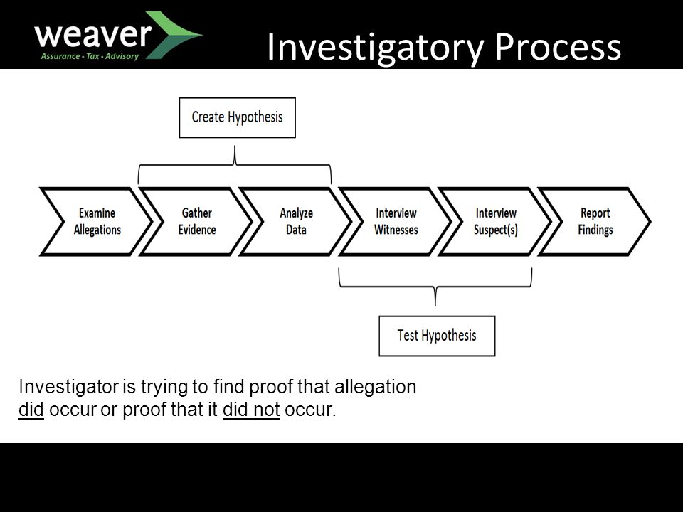 Investigatory Process Investigator is trying to find proof that allegation did occur or proof that it did not occur.