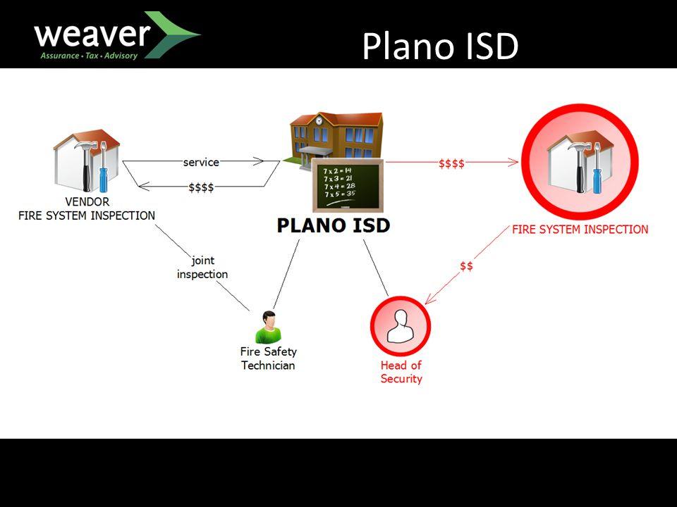 20 Plano ISD