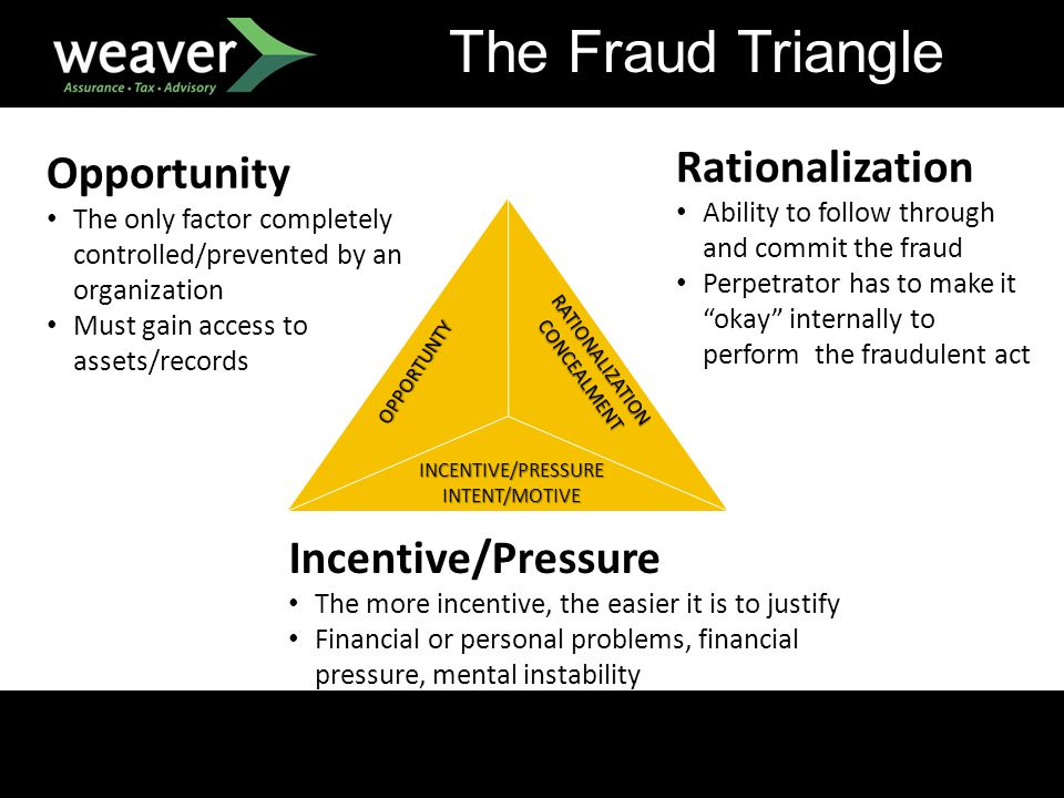 The Fraud Triangle OPPORTUNTY RATIONALIZATION CONCEALMENT INCENTIVE/PRESSURE INCENTIVE/PRESSURE INTENT/MOTIVE INTENT/MOTIVE Rationalization Ability to follow through and commit the fraud Perpetrator has to make it okay internally to perform the fraudulent act Incentive/Pressure The more incentive, the easier it is to justify Financial or personal problems, financial pressure, mental instability Opportunity The only factor completely controlled/prevented by an organization Must gain access to assets/records