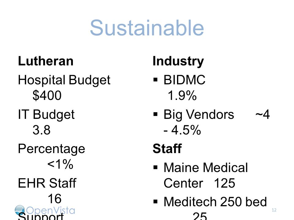 Sustainable Lutheran Hospital Budget $400 IT Budget 3.8 Percentage <1% EHR Staff 16 Support 9 Developers 7 Industry  BIDMC 1.9%  Big Vendors~4 - 4.5% Staff  Maine Medical Center 125  Meditech 250 bed 25 12
