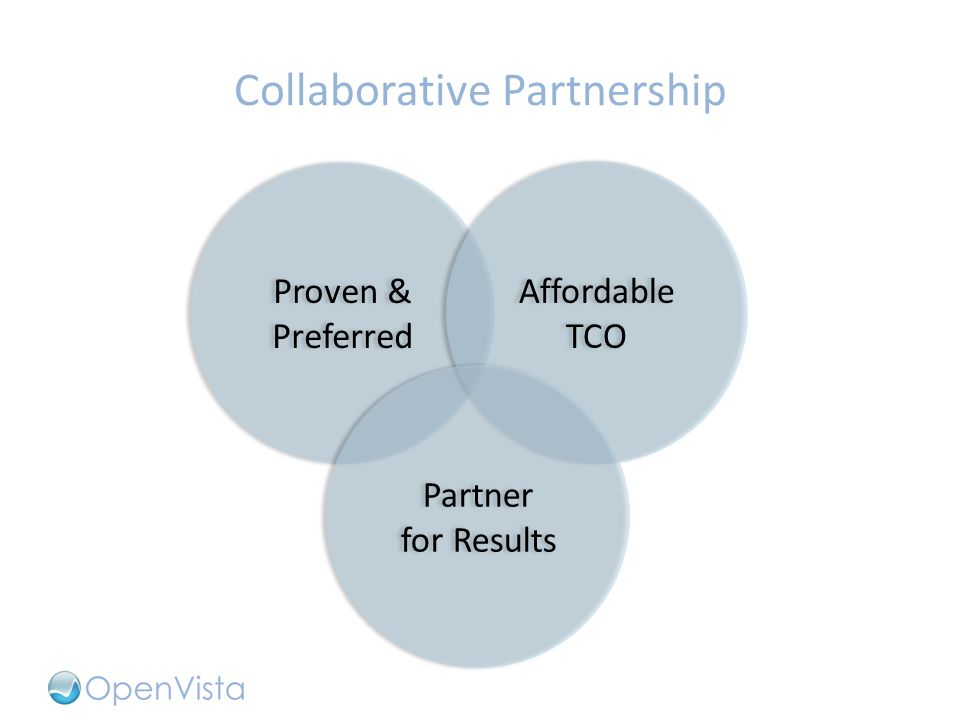 Collaborative Partnership Proven & Preferred Proven & Preferred Affordable TCO Affordable TCO Partner for Results Partner for Results