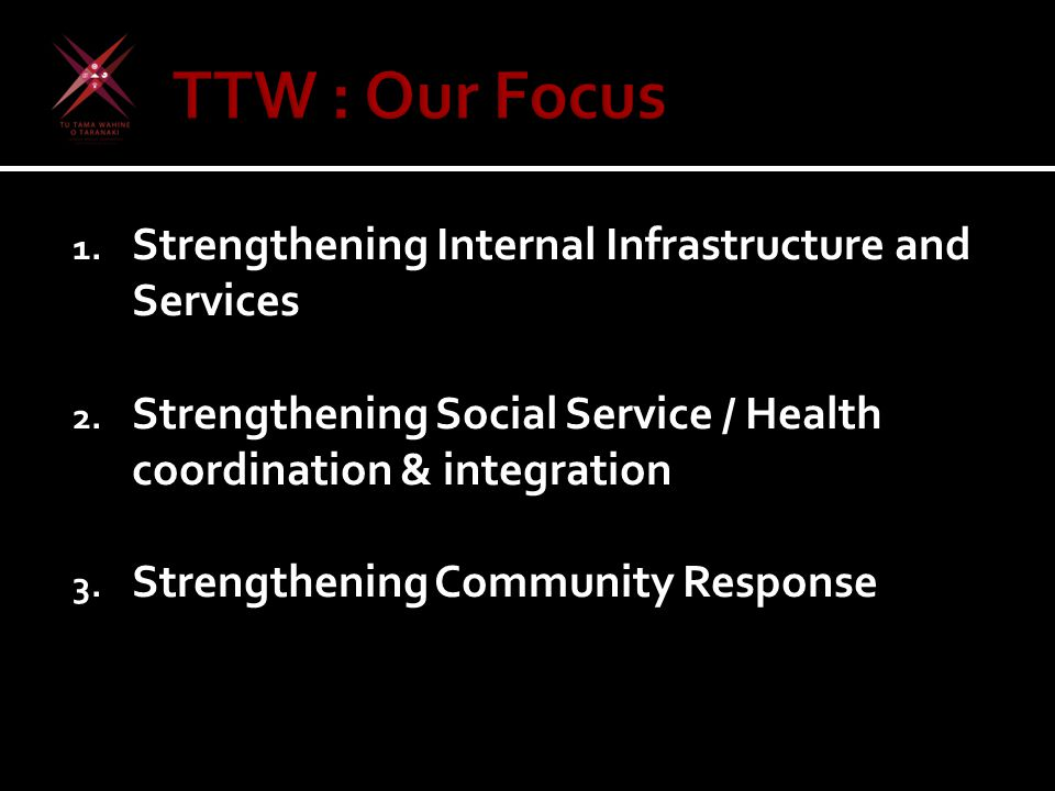 1. Strengthening Internal Infrastructure and Services 2. Strengthening Social Service / Health coordination & integration 3. Strengthening Community R