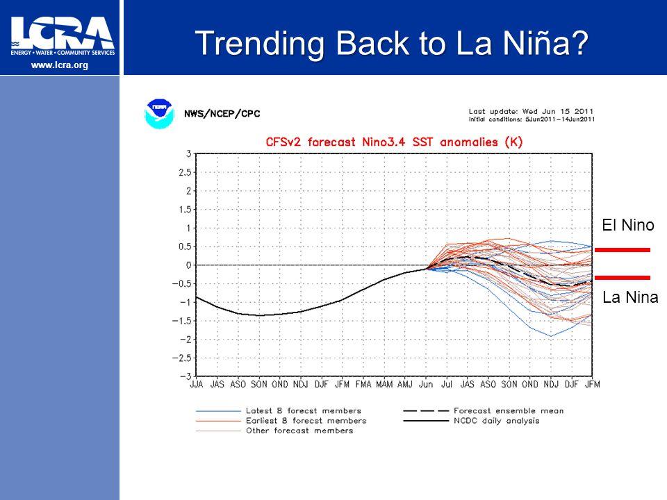 www.lcra.org Trending Back to La Nia? Trending Back to La Niña? El Nino La Nina