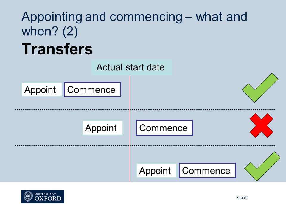 Appointing and commencing – what and when (2) Transfers Page 6 Actual start date Appoint Commence