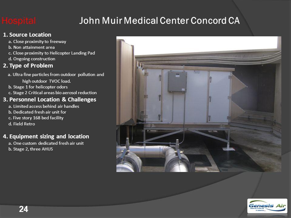 24 Hospital John Muir Medical Center Concord CA 1.