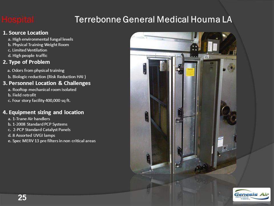 25 Hospital Terrebonne General Medical Houma LA 1.