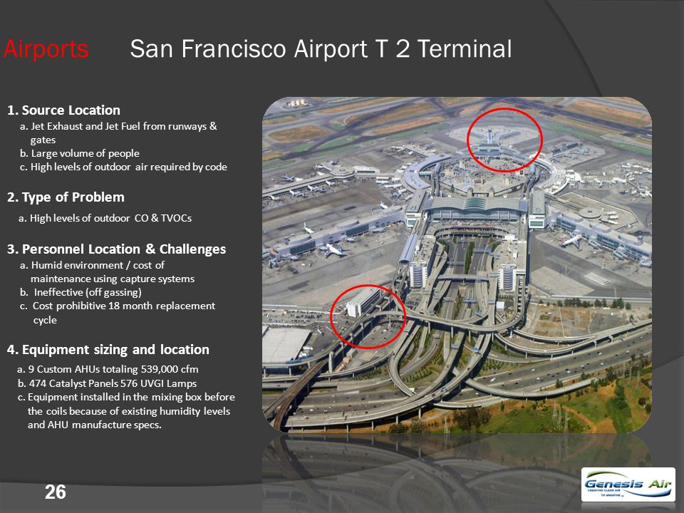 26 Airports San Francisco Airport T 2 Terminal 1.Source Location a.