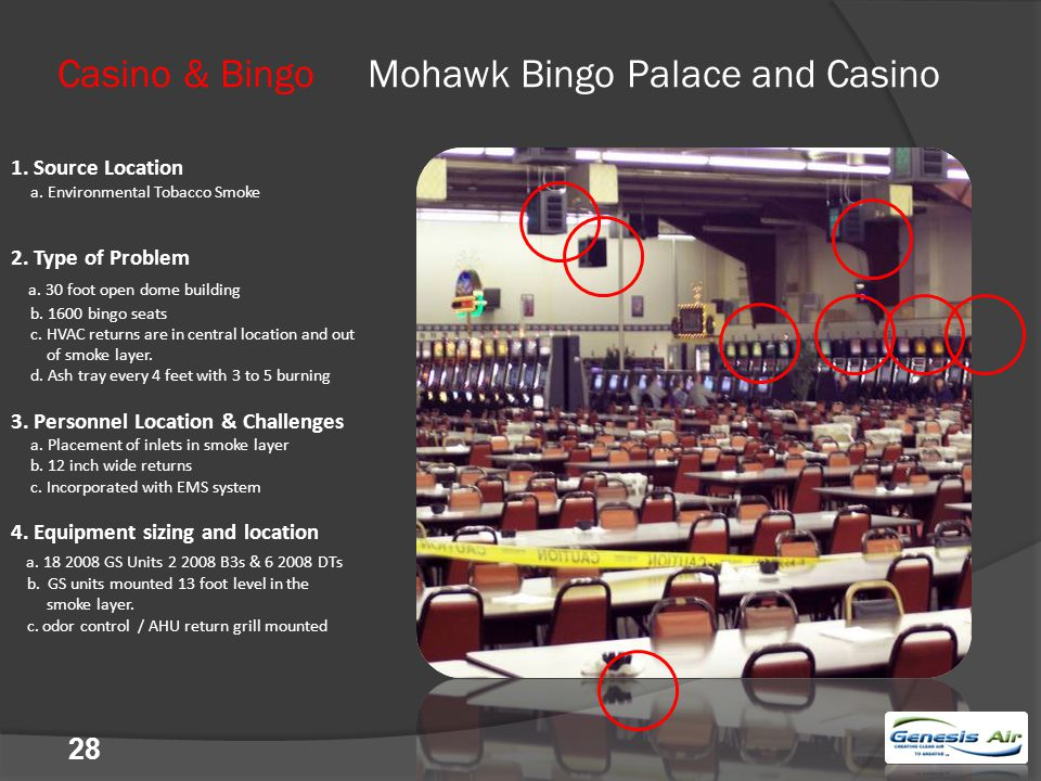 28 Casino & Bingo Mohawk Bingo Palace and Casino 1.