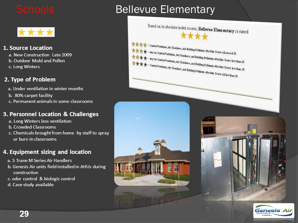 29 Schools Bellevue Elementary 1.Source Location a.