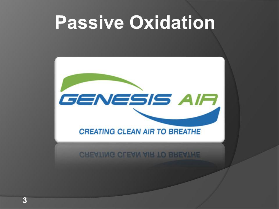 Passive Oxidation 3