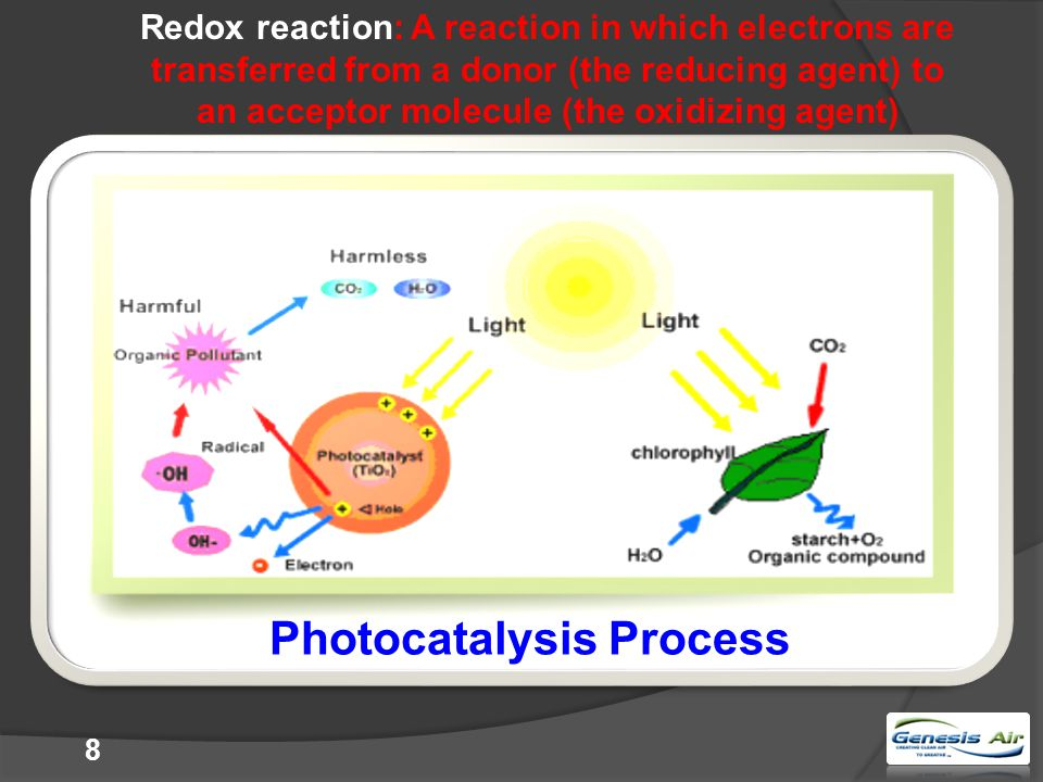 Photocatalysis Process Redox reaction: A reaction in which electrons are transferred from a donor (the reducing agent) to an acceptor molecule (the oxidizing agent) 8