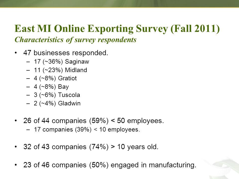 16 businesses in 6 counties export: –8 Saginaw.–2 Gratiot.