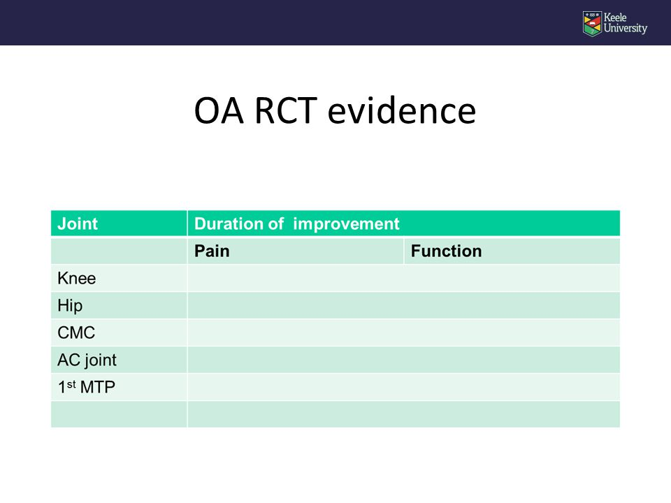 OA RCT evidence