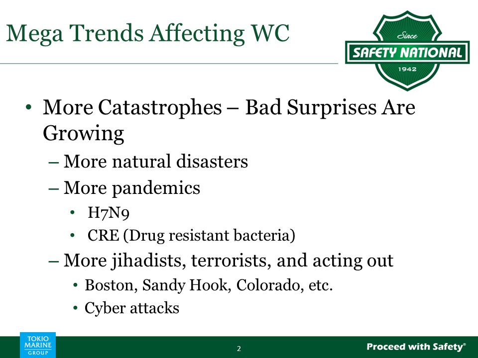 More Catastrophes – Bad Surprises Are Growing – More natural disasters – More pandemics H7N9 CRE (Drug resistant bacteria) – More jihadists, terrorists, and acting out Boston, Sandy Hook, Colorado, etc.