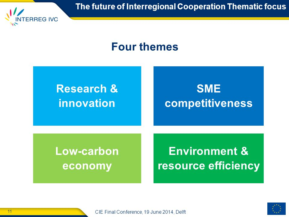11 CIE Final Conference, 19 June 2014, Delft Four themes The future of Interregional Cooperation Thematic focus Research & innovation SME competitiveness Low-carbon economy Environment & resource efficiency