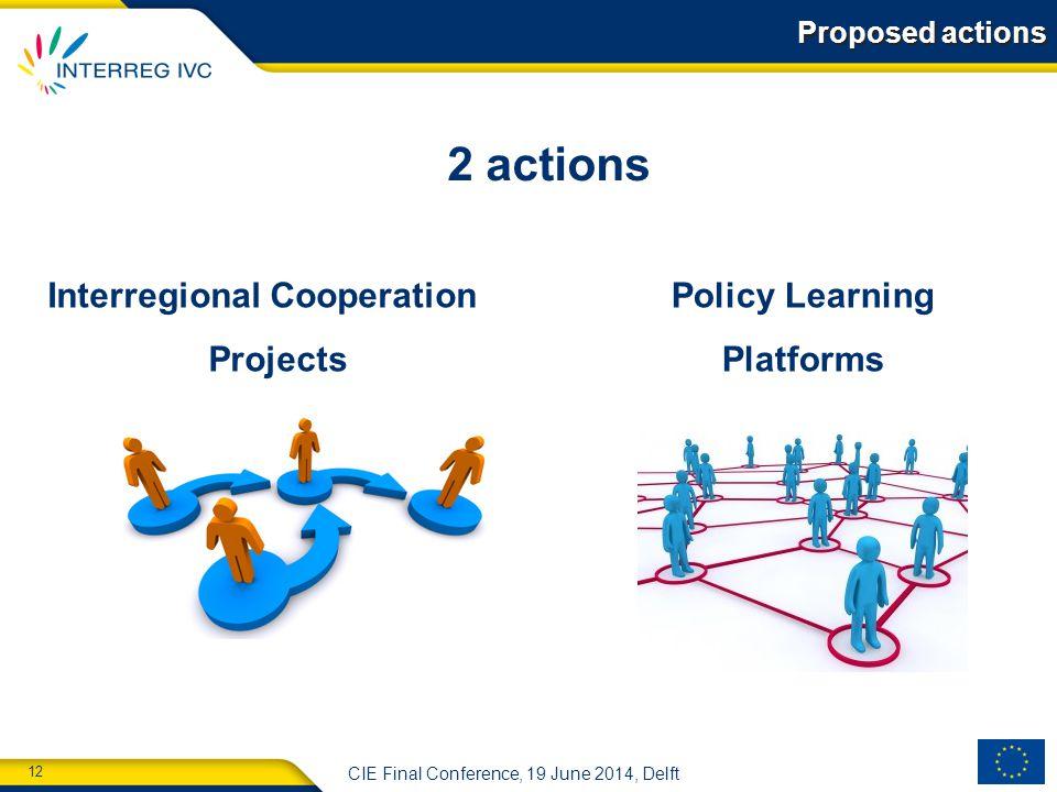 13 CIE Final Conference, 19 June 2014, Delft interreg4c.eu/interreg-europe facebook.com/interreg4c twitter.com/interreg4c changing-regions.eu For more information, please, follow us on: