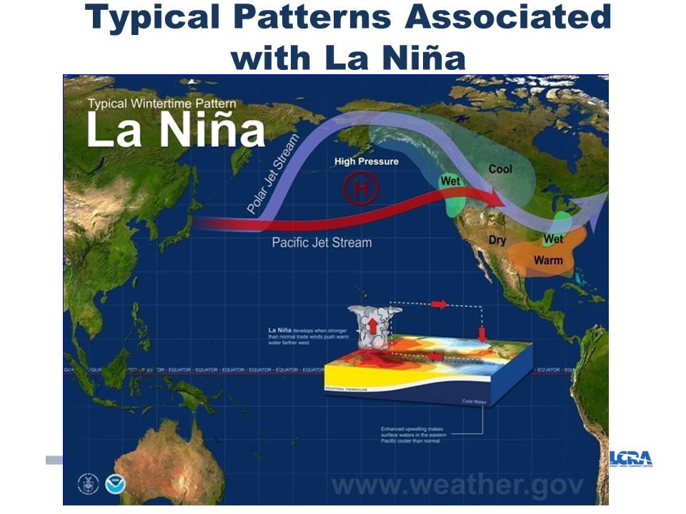 Typical Patterns Associated with La Niña