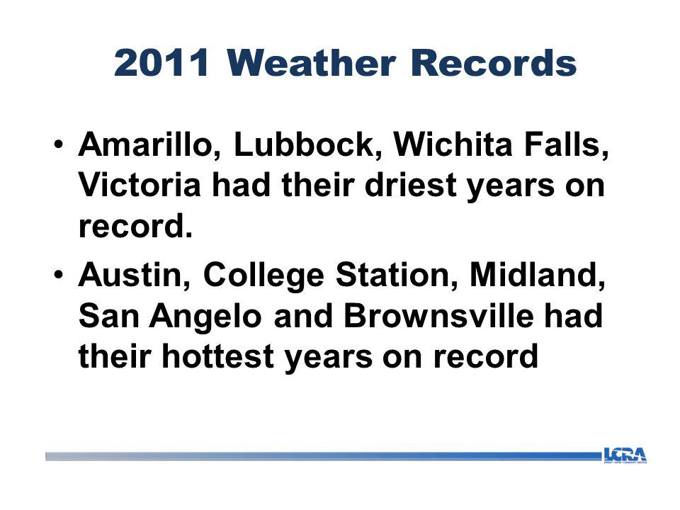 2011 Weather Records Amarillo, Lubbock, Wichita Falls, Victoria had their driest years on record.