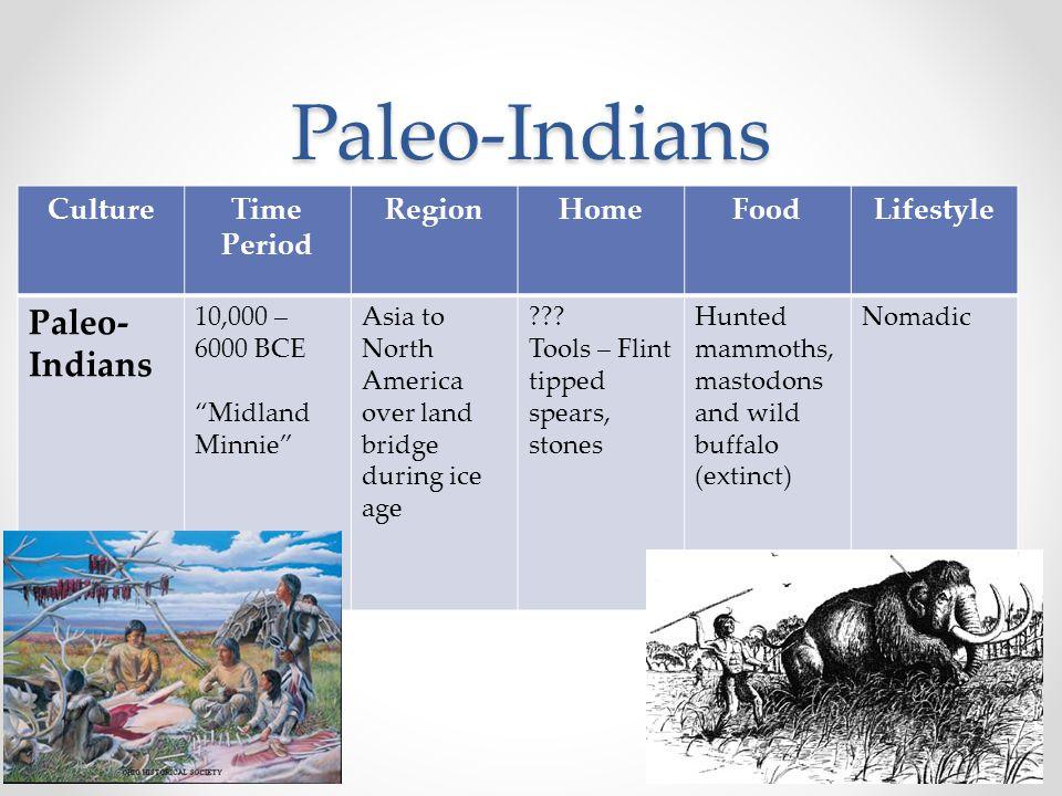 "Paleo-Indians CultureTime Period RegionHomeFoodLifestyle Paleo- Indians 10,000 – 6000 BCE ""Midland Minnie"" Asia to North America over land bridge duri"