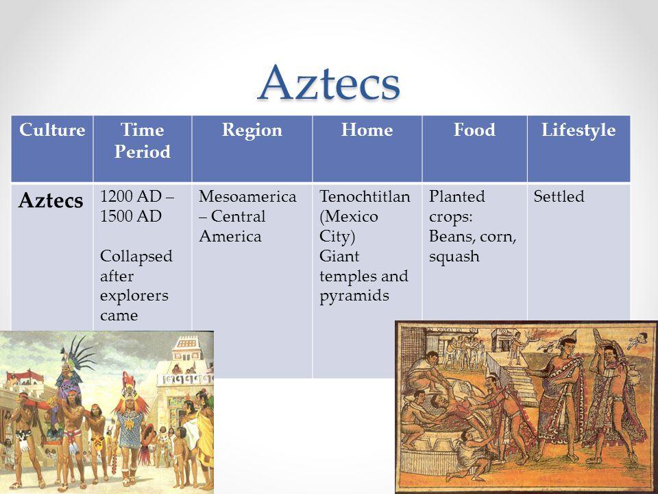 Aztecs CultureTime Period RegionHomeFoodLifestyle Aztecs 1200 AD – 1500 AD Collapsed after explorers came Mesoamerica – Central America Tenochtitlan (